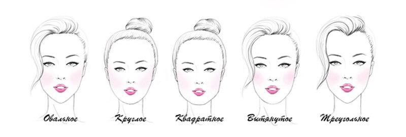 Стандартные формы лица